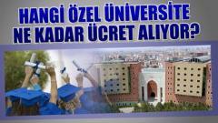 Özel Üniversite Eğitim Ücretleri 2020-2021