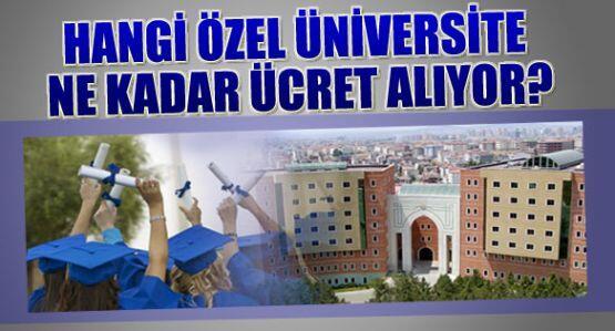 ozel universite egitim ucretleri 2020 2021