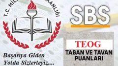 Adana Çok Programlı Anadolu Liseleri 2016 2017 Taban Puanları Yüzdelik Dilimleri